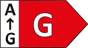 Orkuflokkur G